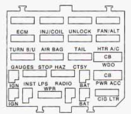 96 Buick Fuse Box Wiring Diagram 2019