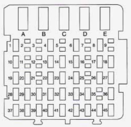 1998 Buick Fuse Box - Wiring Data Diagram