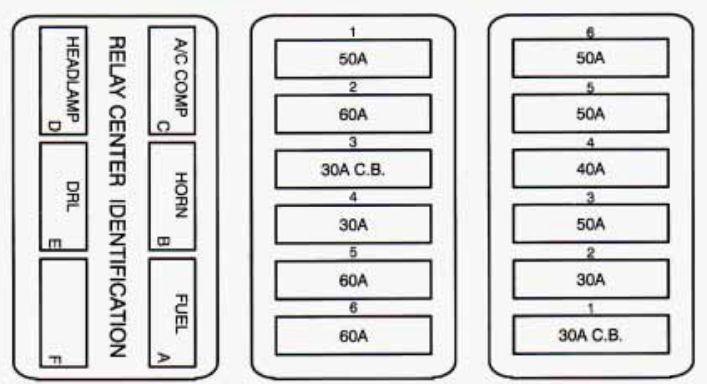 Cadillac DeVille (1994) - fuse box diagram - Auto Genius
