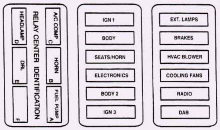 cadillac fuse panel diagram