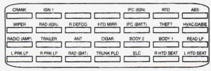1991 Cadillac Fuse Box - Wiring Data Diagram