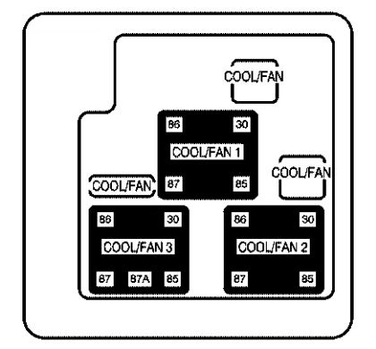 Chevrolet Avalanche (2005) - fuse box diagram - Auto Genius