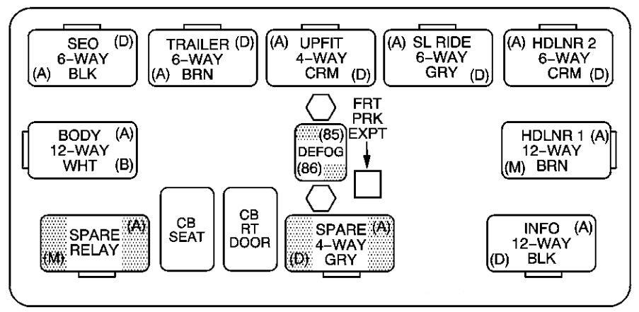 Chevrolet Avalanche (2003 - 2004) - fuse box diagram - Auto Genius