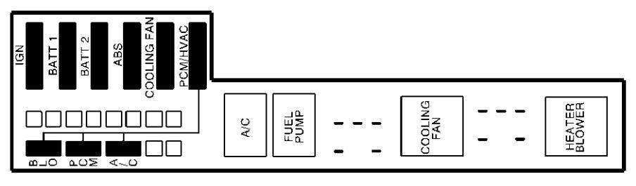 2001 Chevy Cavalier Fuse Box Diagram - 5aaxoowklsmestajtarainfo \u2022