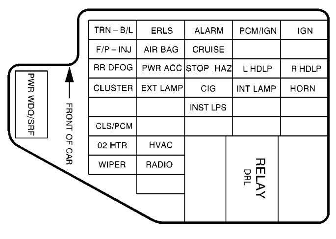 2005 chevy cavalier fuse box diagram