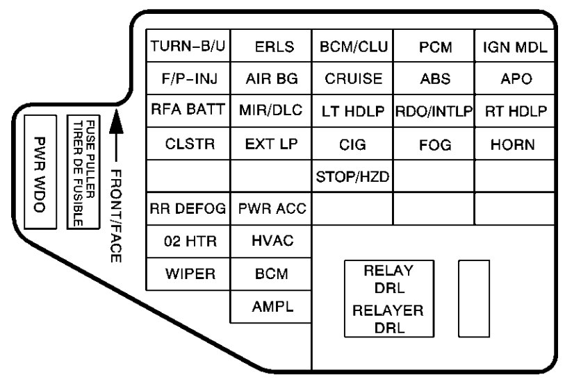 Chevrolet Cavalier (2002 - 2005) - fuse box diagram - Auto Genius