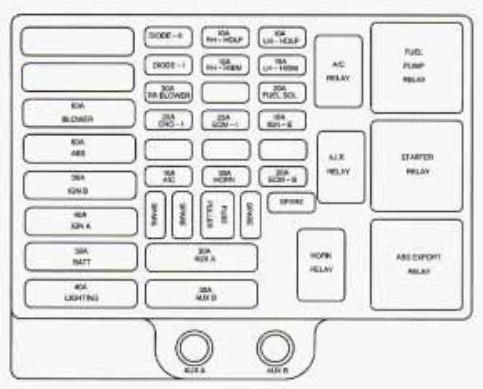 1997 Silverado Fuse Box - Wiring Diagram Progresif