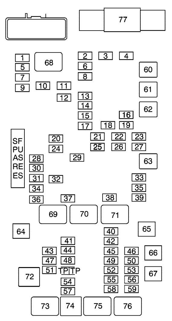 Chevrolet Express (2008) - fuse box diagram - Auto Genius