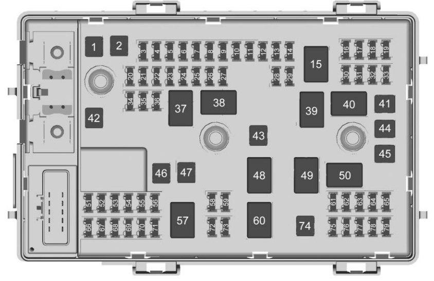 Chevrolet Express (2017) - fuse box diagram - Auto Genius
