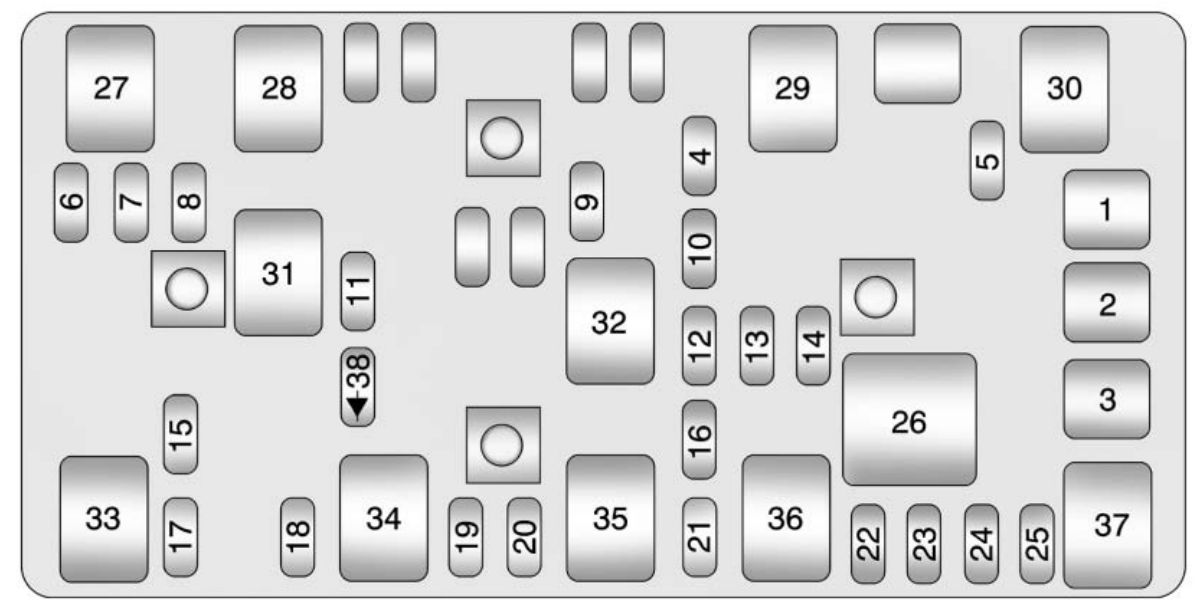 Chevrolet Malibu (2011 - 2012) - fuse box diagram - Auto Genius