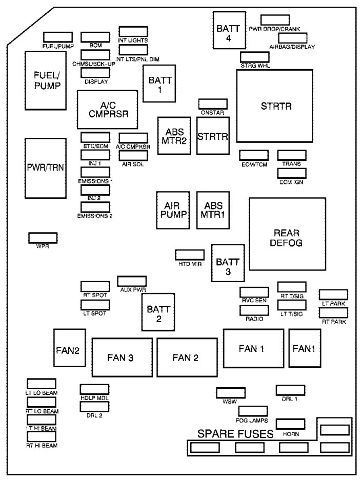2007 chevy monte carlo fuse box diagram