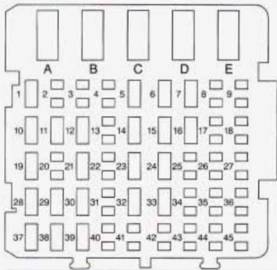 97 monte carlo fuse box diagram