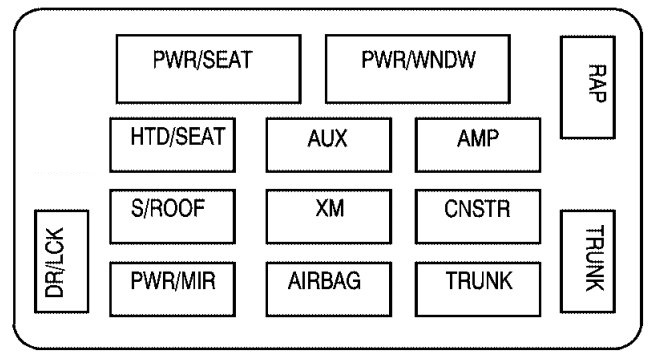 Chevrolet Monte Carlo (2007) - fuse box diagram - Auto Genius