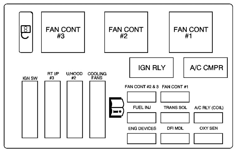 2004 Chevy Monte Carlo Fuse Diagram Wiring Diagram 2019