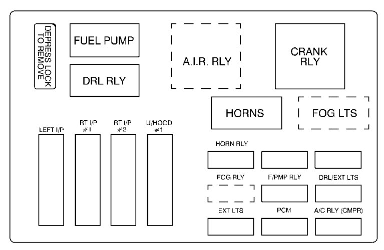 Chevrolet Monte Carlo (2001 - 2003) - fuse box diagram - Auto Genius