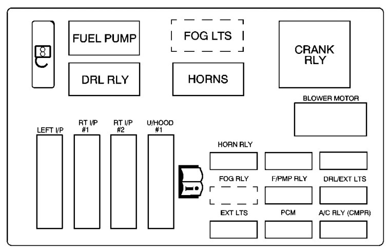 Chevrolet Monte Carlo (2004 - 2005) - fuse box diagram - Auto Genius