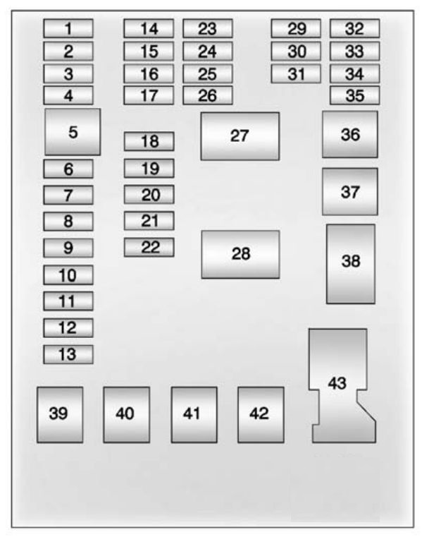 2012 Chevrolet Sonic Fuse Box Location Wiring Diagram