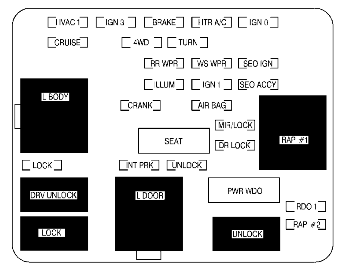 chevrolet tahoe 2001 - fuse box diagram