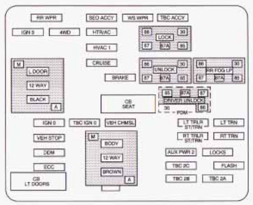 Chevrolet Tahoe (2003) - fuse box diagram - Auto Genius