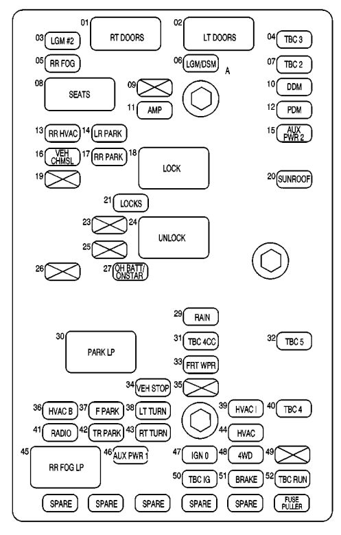 Chevrolet Trailblazer (2002) - fuse box diagram - Auto Genius