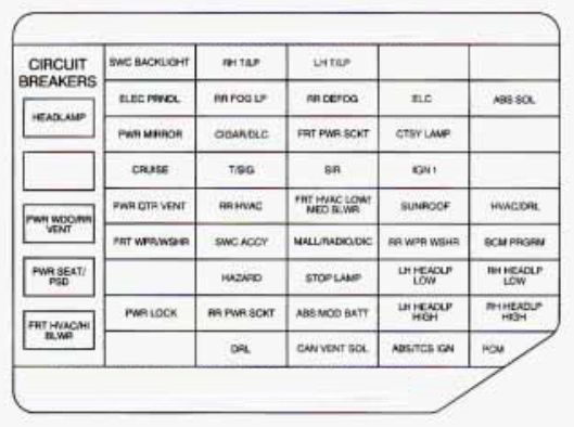 1998 Venture Fuse Box Download Wiring Diagram