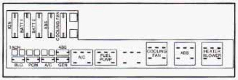 Chevrolet Cavalier (1995) - fuse box diagram - Auto Genius