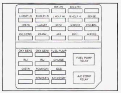 Cadillac Eldorado (1996) \u2013 fuse box diagram - Auto Genius