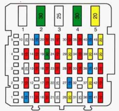 1993 Cadillac Fuse Box Wiring Diagram