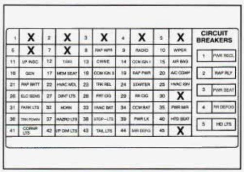 1995 Cadillac Fuse Box Diagram Wiring Diagram