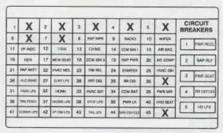 Cadillac Fleetwood (1996) - fuse box diagram - Auto Genius