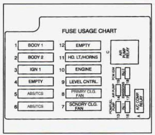 Fuse Box 1988 Cadillac Brougham Wiring Diagram
