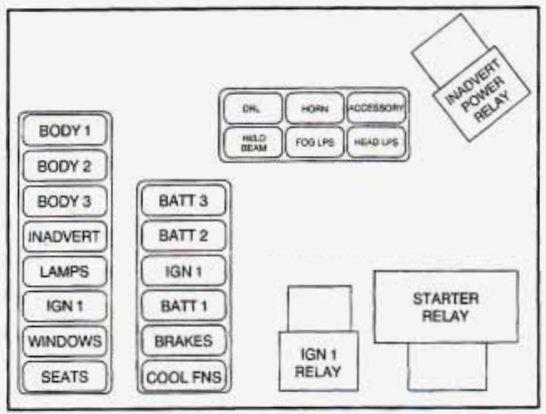 Fuse Box Diagram 1996 Cadillac Sts - wiring diagrams image free