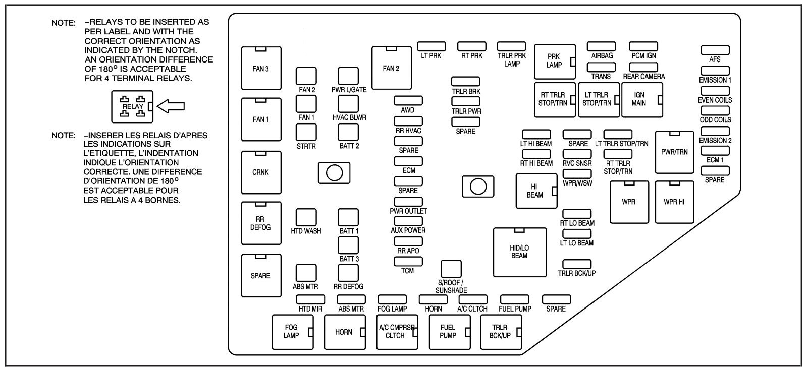 2008 acadia fuse box diagram