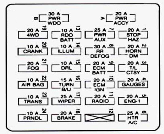 1996 Gmc Jimmy Fuse Box Wiring Diagram