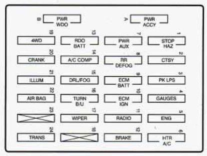 Gmc Jimmy Fuse Box Diagram - Wiring Diagram Progresif
