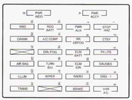 1997 Gmc Jimmy Fuse Box Wiring Diagram
