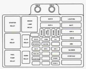 96 gmc yukon fuse box diagram