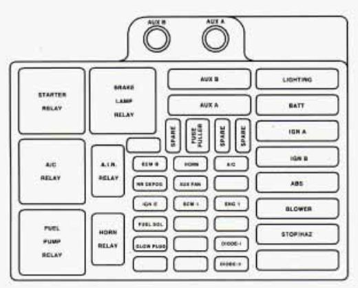 1995 gmc yukon fuse box diagram