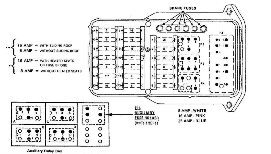 Mercedes-Benz 190E (1990) - wiring diagrams - fuse box diagram