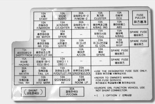 KIA Sportage (2005 - 2010) \u2013 fuse box diagram - Auto Genius