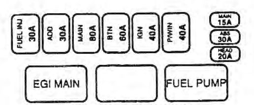 kia sportage fuse box diagram on 2000 kia sportage fuel pump relay