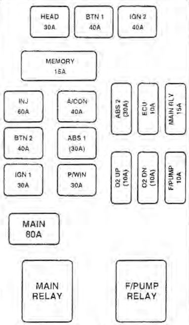 2002 Kia Sportage Under Hood Fuse Box Diagram - Carbonvotemuditblog \u2022