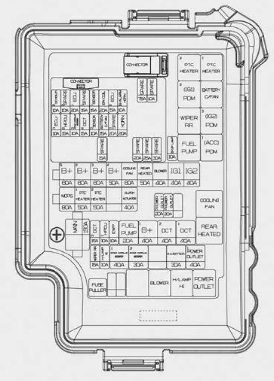 f32 fuse box