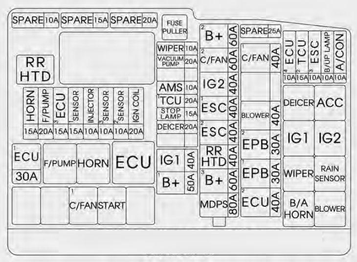 Kia Forte Fuse Box Diagram Wiring Diagram Library