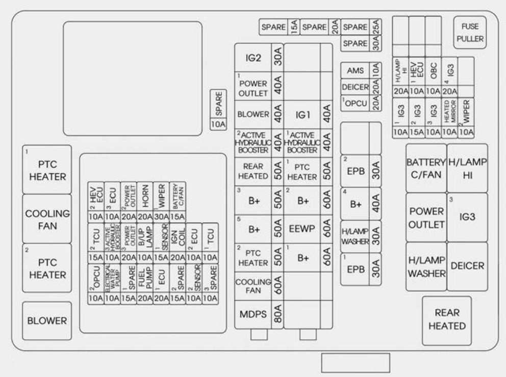2013 Kia Optima Fuse Box Diagram - Jajvmbdanielahardede \u2022
