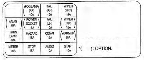 2001 kia rio fuse box diagram