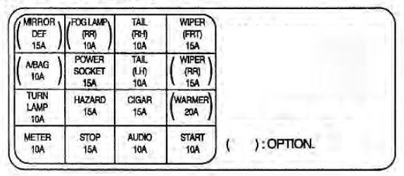 2012 kia rio fuse box schematics online  02 kia rio fuse box #3