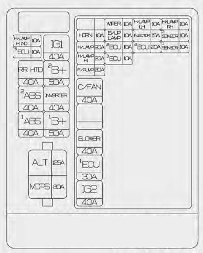 2004 Kia Rio Fuse Box Diagram Wiring Schematic Diagram
