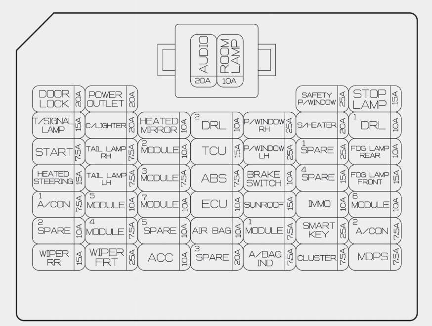 2013 Kia Rio Fuse Box Diagram Wiring Diagram
