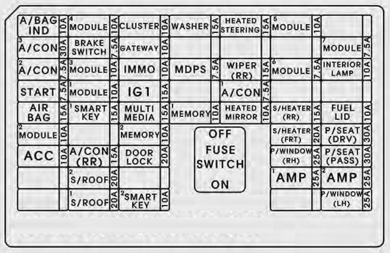 Kia Sorento Fuse Box Online Wiring Diagram